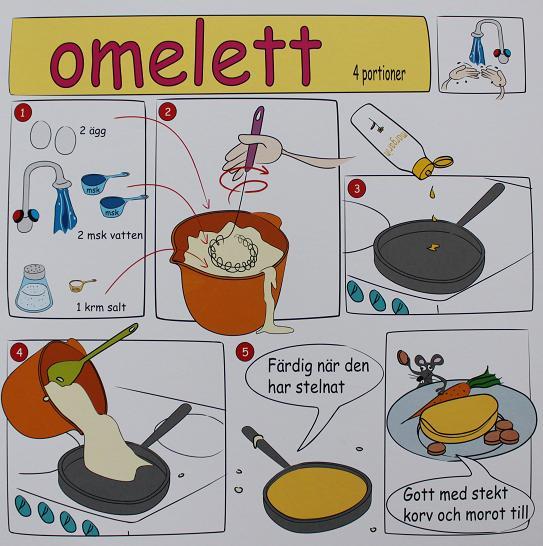Recept för barn med bilder